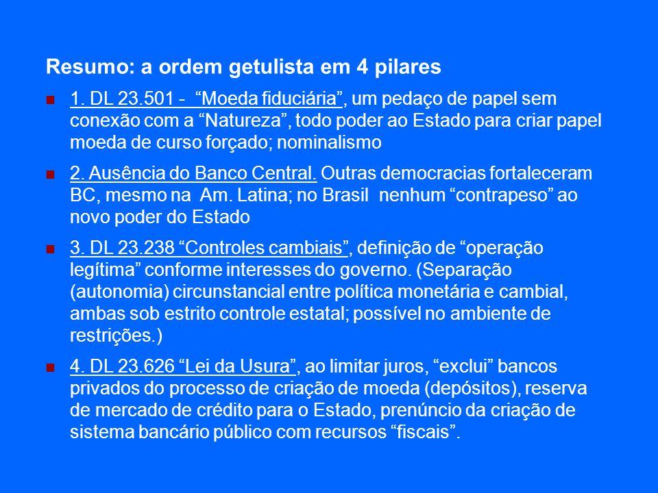 Resumo: a ordem getulista em 4 pilares 1. DL 23.501 - Moeda fiduciária, um pedaço de papel sem conexão com a Natureza, todo poder ao Estado para criar