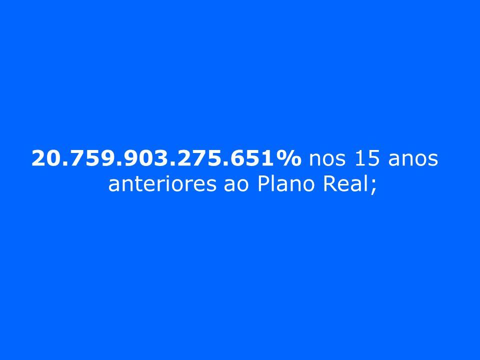 20.759.903.275.651% nos 15 anos anteriores ao Plano Real;