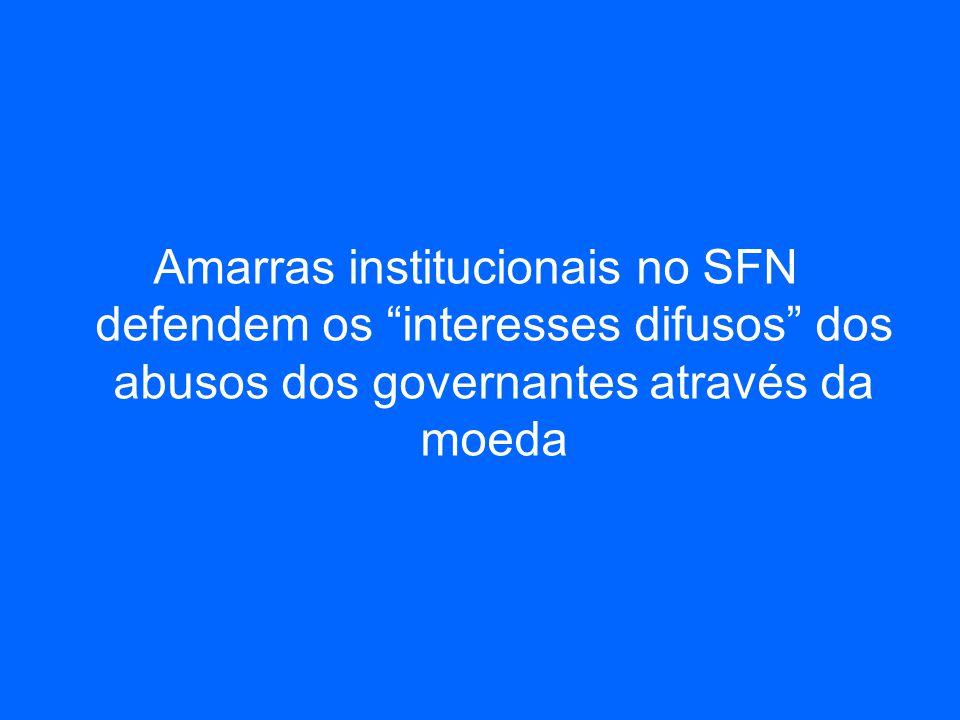 Amarras institucionais no SFN defendem os interesses difusos dos abusos dos governantes através da moeda
