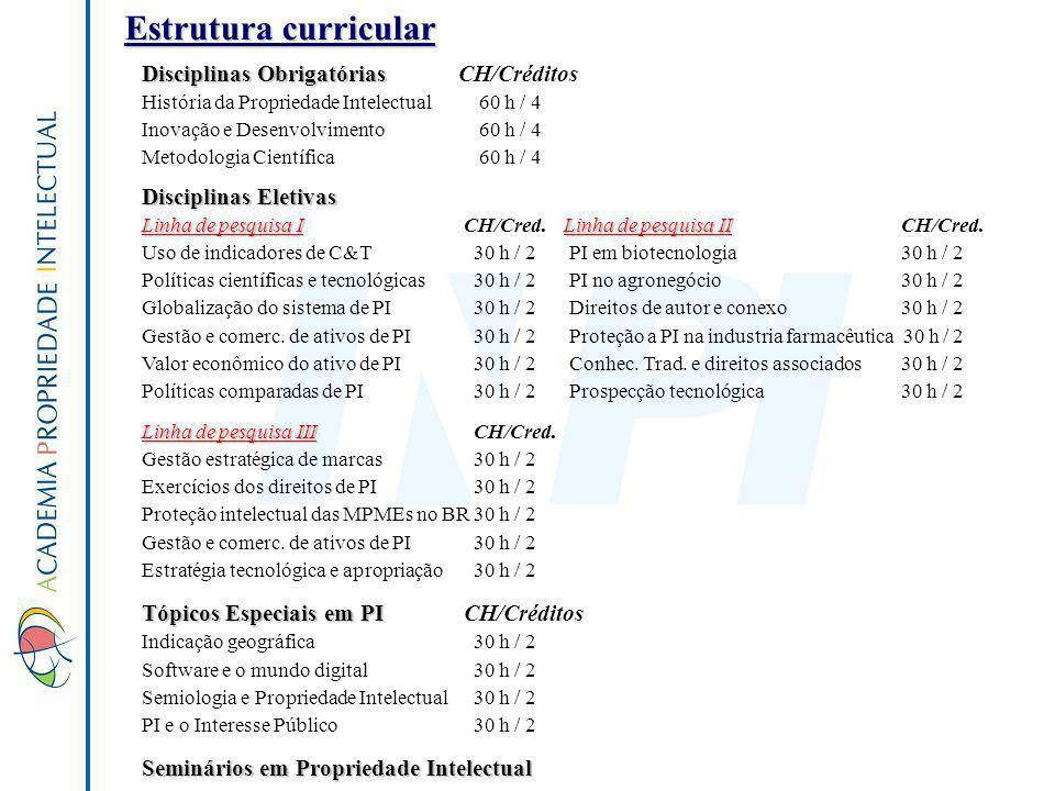 Estrutura curricular Disciplinas Obrigatórias Disciplinas ObrigatóriasCH/Créditos História da Propriedade Intelectual 60 h / 4 Inovação e Desenvolvime