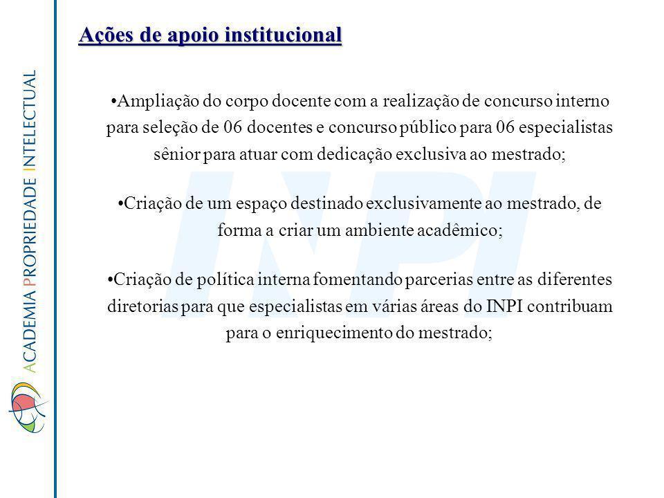Ações de apoio institucional Ampliação do corpo docente com a realização de concurso interno para seleção de 06 docentes e concurso público para 06 es
