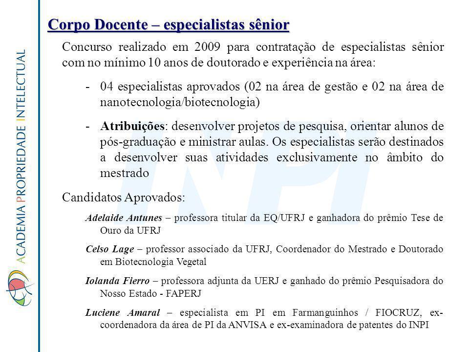 Corpo Docente – especialistas sênior Concurso realizado em 2009 para contratação de especialistas sênior com no mínimo 10 anos de doutorado e experiên