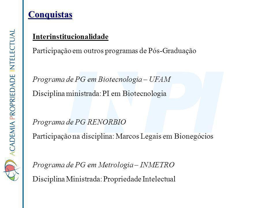 Conquistas Interinstitucionalidade Participação em outros programas de Pós-Graduação Programa de PG em Biotecnologia – UFAM Disciplina ministrada: PI