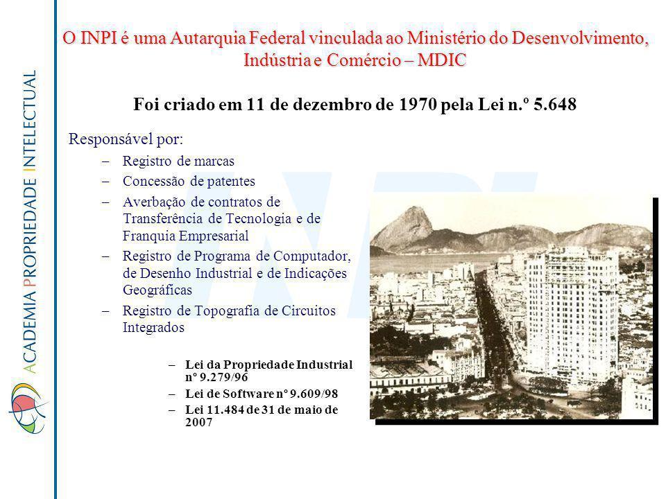 O Sistema de Propriedade Intelectual no Brasil está estruturado da seguinte forma: Propriedade industrial Concessão de Patentes, Registro de Marcas, de Desenhos Industriais, Indicações Geográficas (Lei 9.279/96).