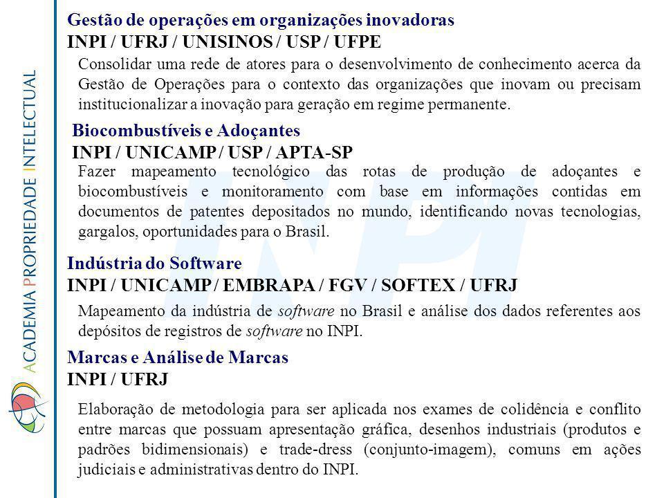 Gestão de operações em organizações inovadoras INPI / UFRJ / UNISINOS / USP / UFPE Consolidar uma rede de atores para o desenvolvimento de conheciment