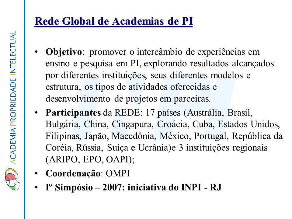 Rede Global de Academias de PI Objetivo: promover o intercâmbio de experiências em ensino e pesquisa em PI, explorando resultados alcançados por difer