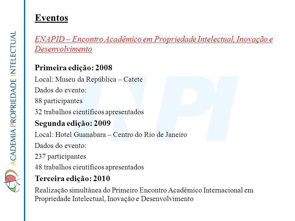 Eventos ENAPID – Encontro Acadêmico em Propriedade Intelectual, Inovação e Desenvolvimento Primeira edição: 2008 Local: Museu da República – Catete Da