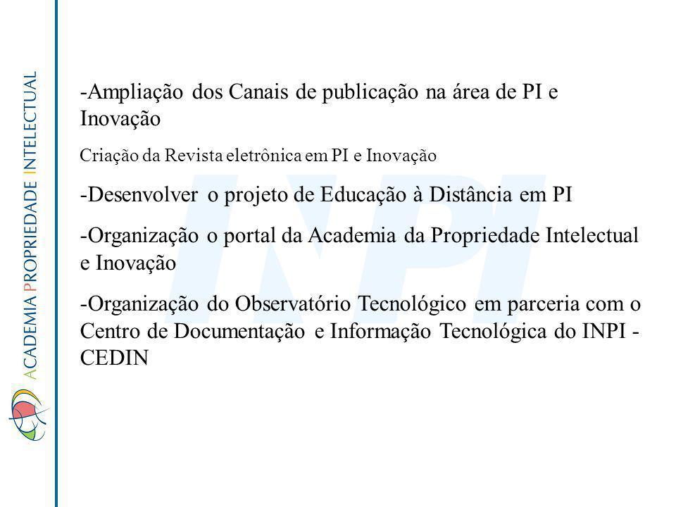 -Ampliação dos Canais de publicação na área de PI e Inovação Criação da Revista eletrônica em PI e Inovação -Desenvolver o projeto de Educação à Distâ
