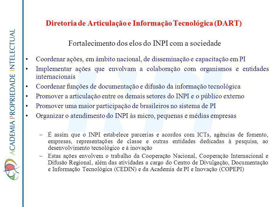 Diretoria de Articulação e Informação Tecnológica (DART) Diretoria de Articulação e Informação Tecnológica (DART) Fortalecimento dos elos do INPI com