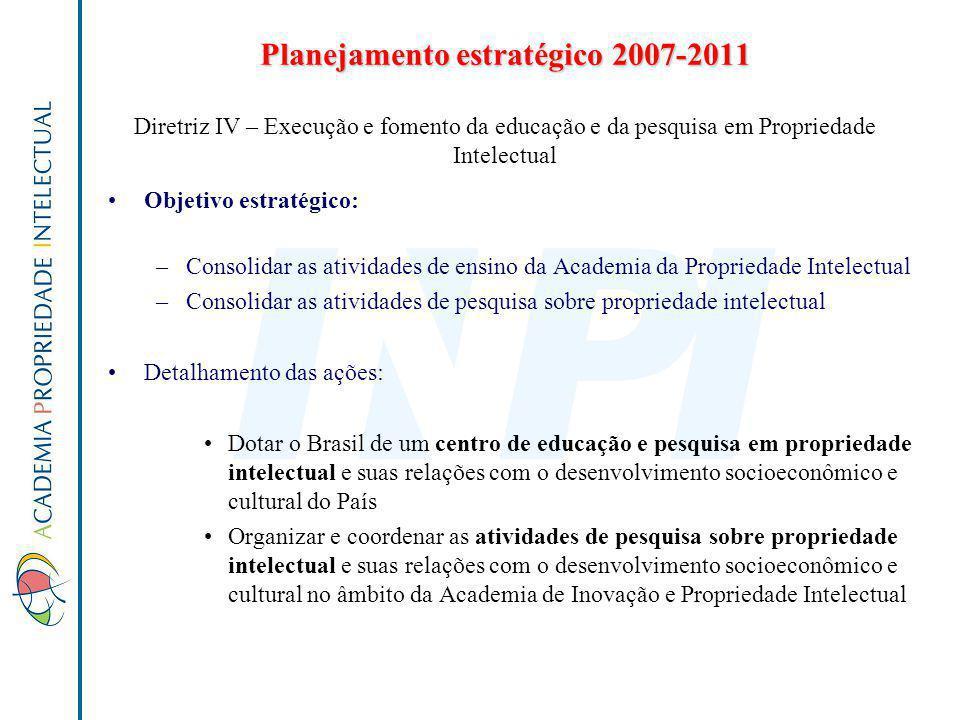 Planejamento estratégico 2007-2011 Planejamento estratégico 2007-2011 Diretriz IV – Execução e fomento da educação e da pesquisa em Propriedade Intele