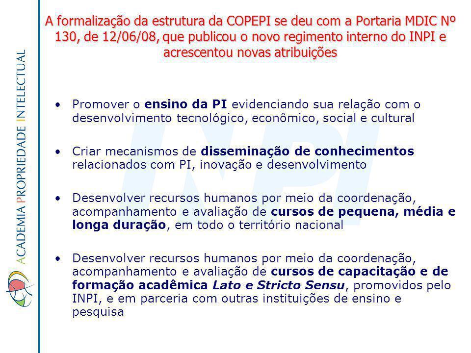 PI em Questão Primeira edição: 18/04/2008 Tema: Marcas: Criação, Proteção e Gestão Membros:Luis Salomão – UFSC Marcus Dohmann – UFRJ Mônica Morgado - INPI Segunda edição: 27/06/2008 Tema: Patentes no ramo Farmacêutico Membros:Liane Lage – INPI Denis Borges Barbosa – Denis Barbosa Associados / Academia do INPI Claudia Canongia - INMETRO Terceira edição: 07/07/2008 Tema: PI e Inovação: nexos para o desenvolvimento Membros:Sérgio M.