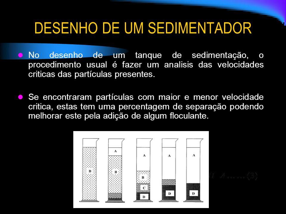 DESENHO DE UM SEDIMENTADOR No desenho de um tanque de sedimentação, o procedimento usual é fazer um analisis das velocidades criticas das partículas presentes.