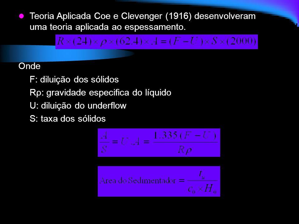 Teoria Aplicada Coe e Clevenger (1916) desenvolveram uma teoria aplicada ao espessamento. Onde F: diluição dos sólidos Rρ: gravidade especifica do líq