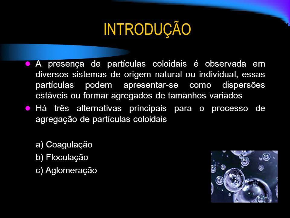 A presença de partículas coloidais é observada em diversos sistemas de origem natural ou individual, essas partículas podem apresentar-se como dispers