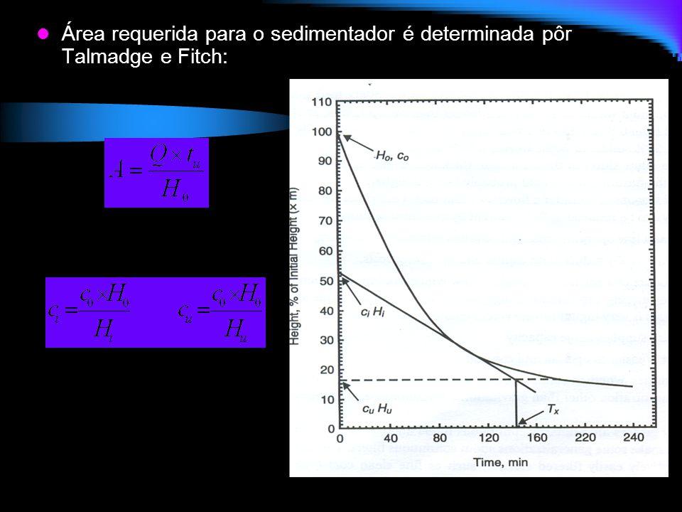 Área requerida para o sedimentador é determinada pôr Talmadge e Fitch: