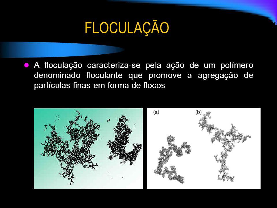 FLOCULAÇÃO A floculação caracteriza-se pela ação de um polímero denominado floculante que promove a agregação de partículas finas em forma de flocos