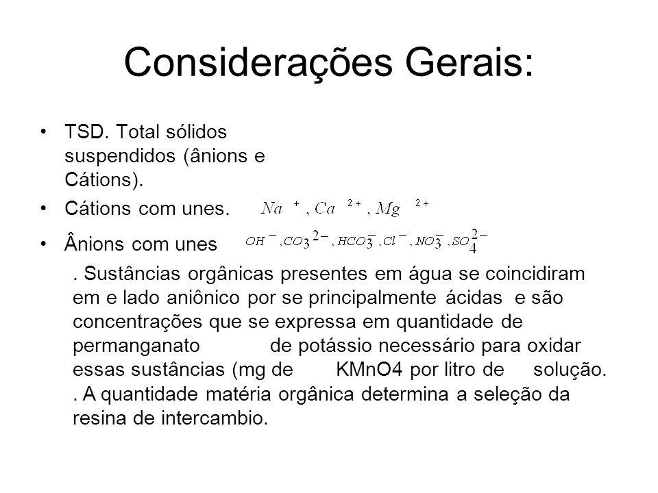 Considerações Gerais: TSD. Total sólidos suspendidos (ânions e Cátions). Cátions com unes. Ânions com unes. Sustâncias orgânicas presentes em água se