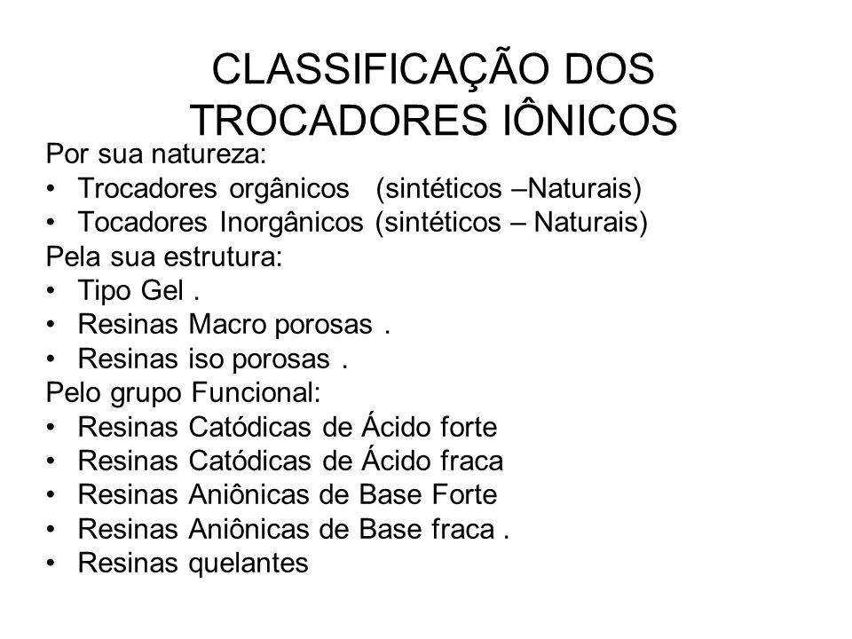 CLASSIFICAÇÃO DOS TROCADORES IÔNICOS Por sua natureza: Trocadores orgânicos (sintéticos –Naturais) Tocadores Inorgânicos (sintéticos – Naturais) Pela