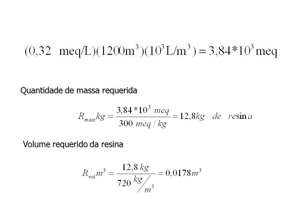 Quantidade de massa requerida Volume requerido da resina