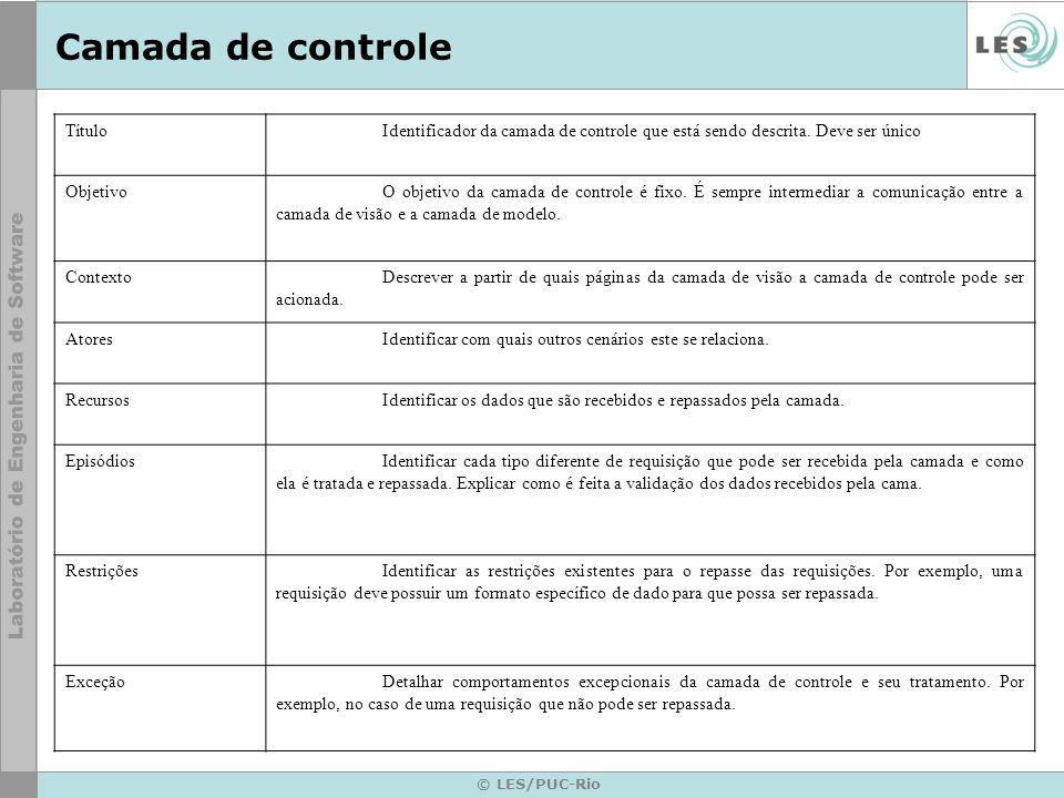 © LES/PUC-Rio Camada de controle TítuloIdentificador da camada de controle que está sendo descrita.