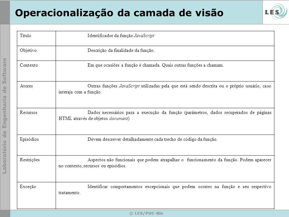 © LES/PUC-Rio Operacionalização da camada de visão TítuloIdentificador da função JavaScript ObjetivoDescrição da finalidade da função.
