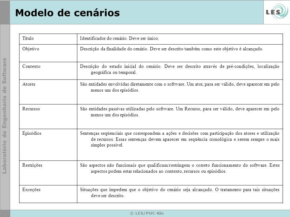 © LES/PUC-Rio Modelo de cenários TítuloIdentificador do cenário.