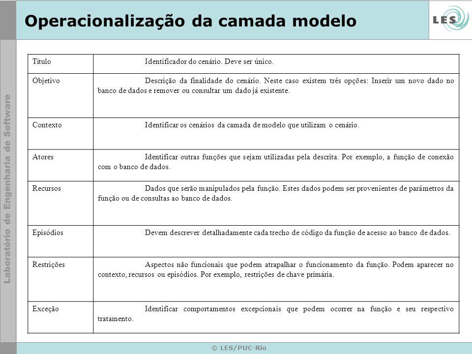 © LES/PUC-Rio Operacionalização da camada modelo TítuloIdentificador do cenário.