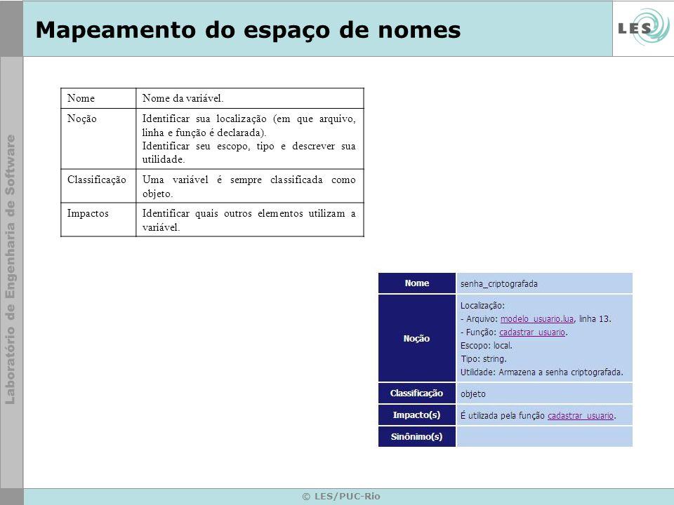 © LES/PUC-Rio Mapeamento do espaço de nomes NomeNome da variável.