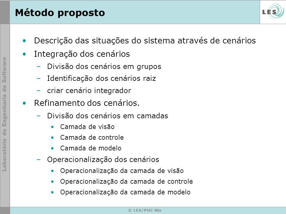 © LES/PUC-Rio Operacionalização da camada modelo Um comportamento complexo que deve ser destacado dos cenários desta camada são os acessos ao banco de dados.
