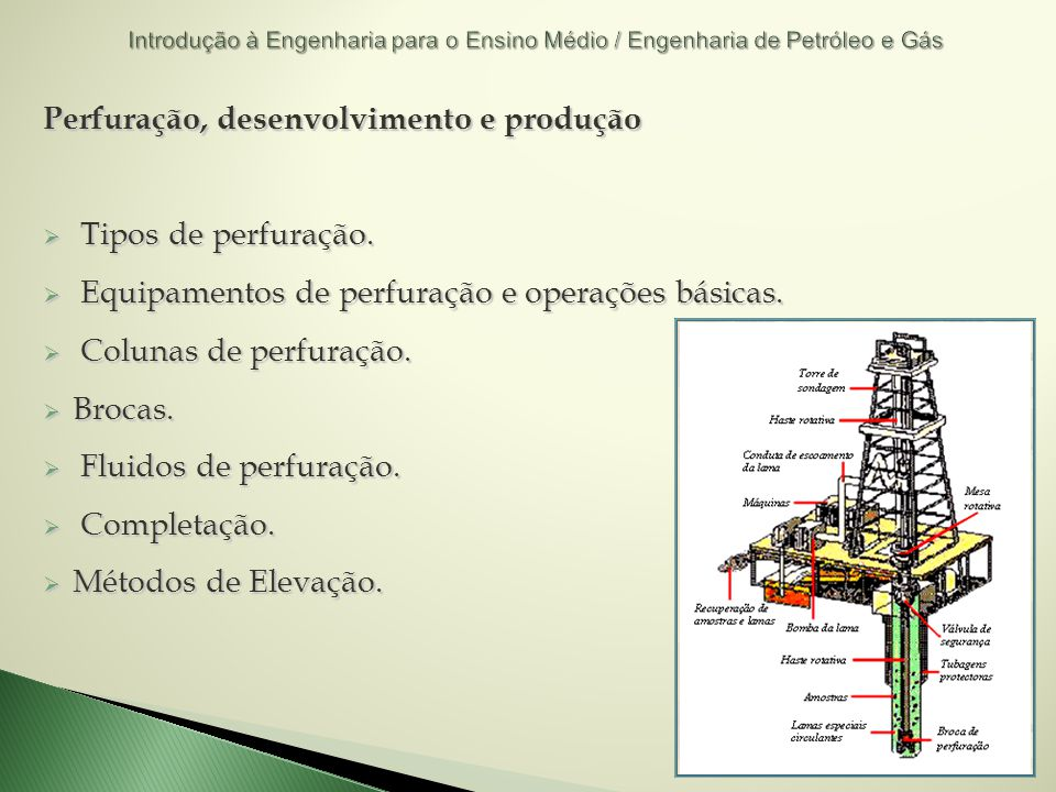 Perfuração, desenvolvimento e produção Tipos de perfuração. Tipos de perfuração. Equipamentos de perfuração e operações básicas. Equipamentos de perfu