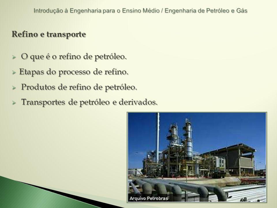Refino e transporte O que é o refino de petróleo. O que é o refino de petróleo. Etapas do processo de refino. Etapas do processo de refino. Produtos d