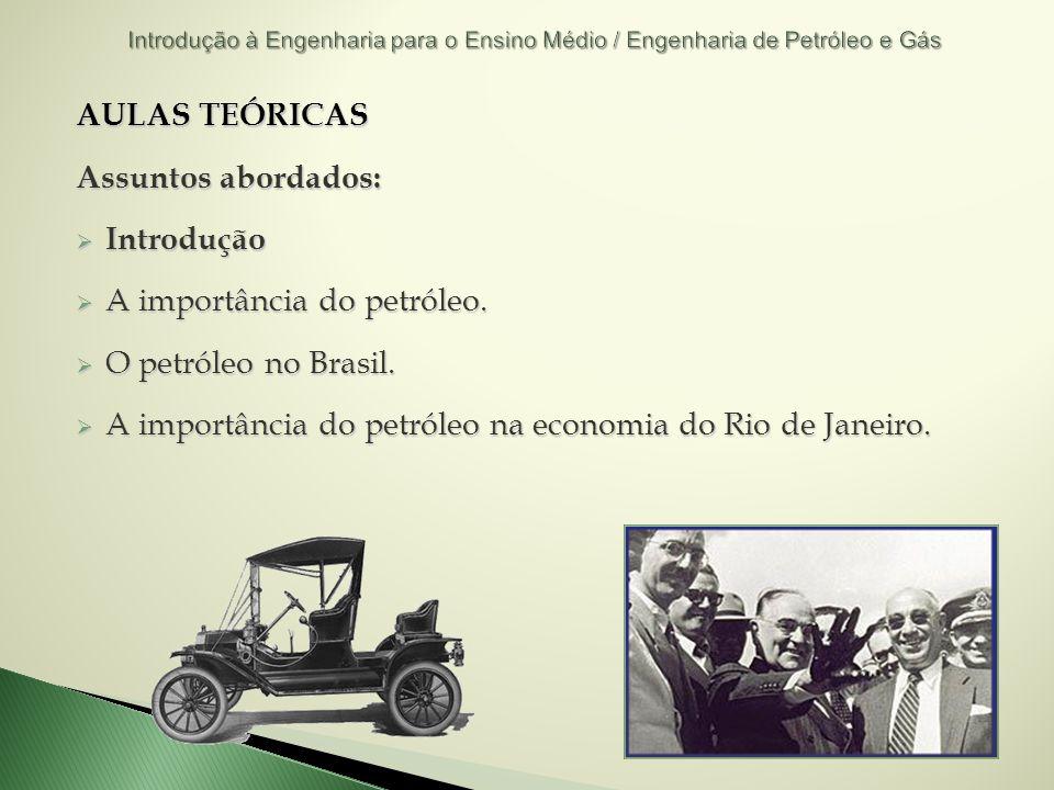 AULAS TEÓRICAS Assuntos abordados: Introdução Introdução A importância do petróleo. A importância do petróleo. O petróleo no Brasil. O petróleo no Bra