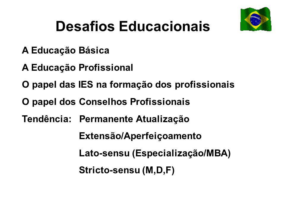 A Educação Básica A Educação Profissional O papel das IES na formação dos profissionais O papel dos Conselhos Profissionais Tendência: Permanente Atualização Extensão/Aperfeiçoamento Lato-sensu (Especialização/MBA) Stricto-sensu (M,D,F) Desafios Educacionais