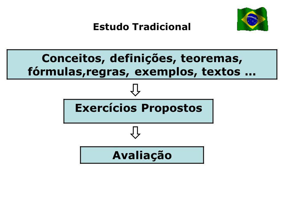 Estudo Tradicional Conceitos, definições, teoremas, fórmulas,regras, exemplos, textos...