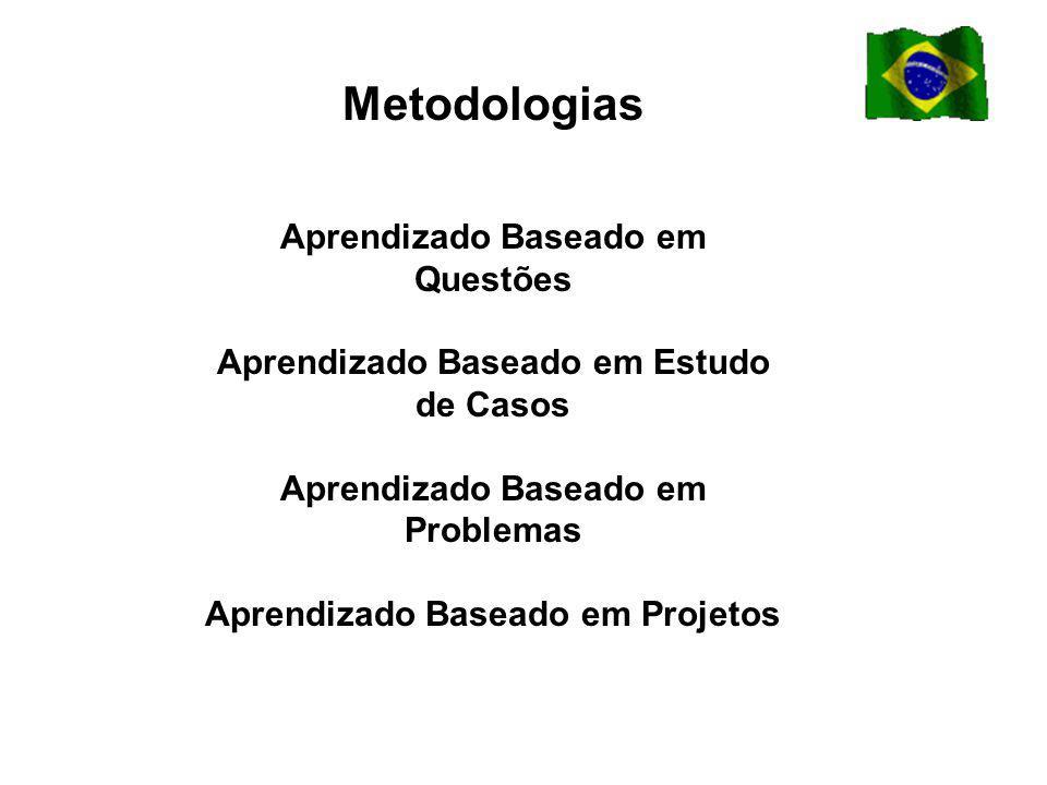 Metodologias Aprendizado Baseado em Questões Aprendizado Baseado em Estudo de Casos Aprendizado Baseado em Problemas Aprendizado Baseado em Projetos