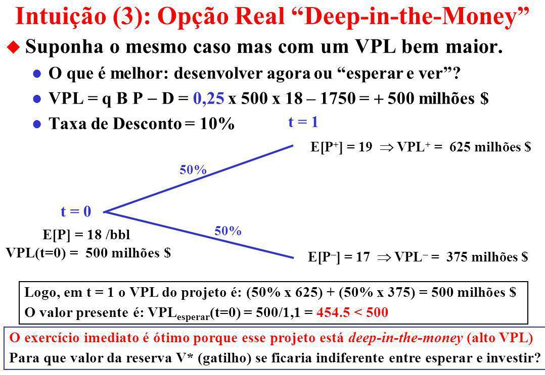 Intuição (2): Opção de Timing e Valor da Espera u Suponha o mesmo caso mas com um VPL um pouco positivo.