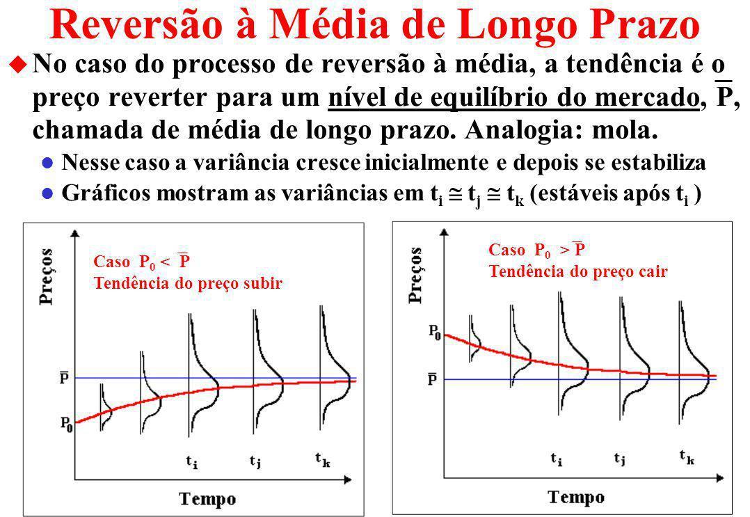 Movimento Geométrico Browniano (MGB) u Um processo estocástico pode ser visto como um mapeamento de probabilidades ao longo do tempo. l No caso do MGB