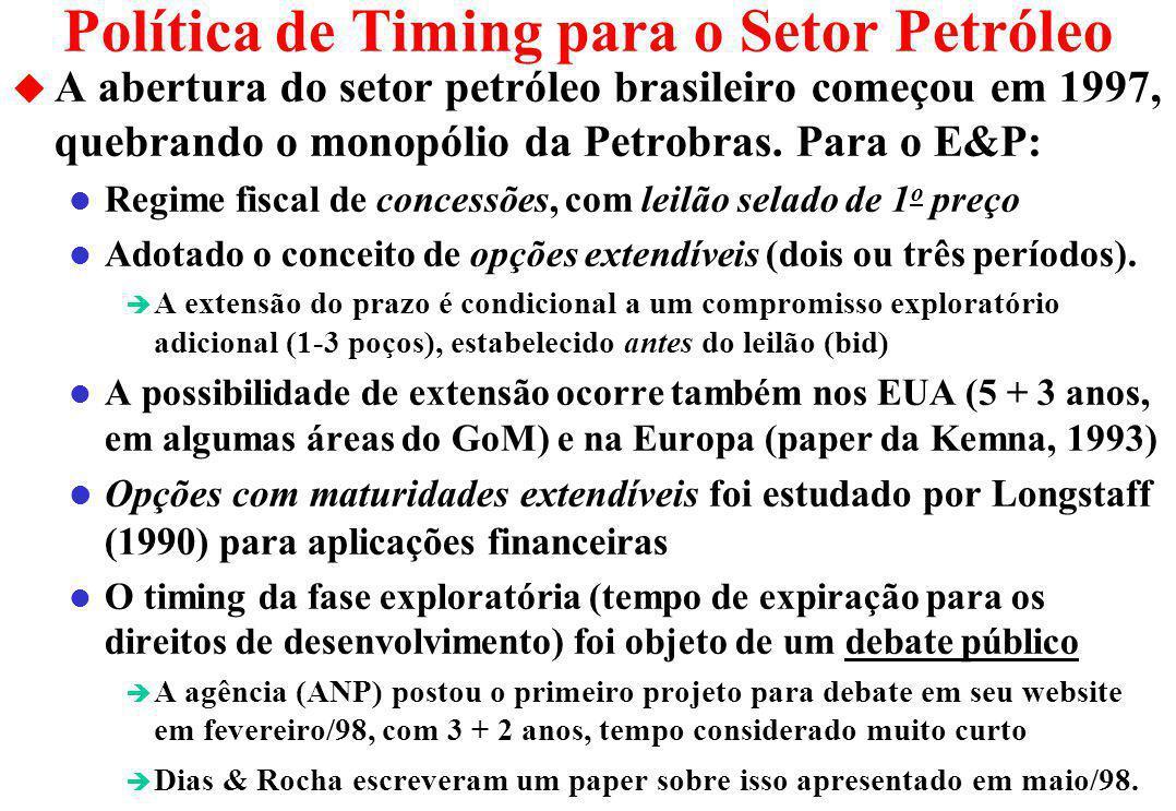 Reversão à Média com Saltos: Dias & Rocha u Nós (Dias & Rocha, 1998/9) adaptamos a idéia de difusão-saltos de Merton (1976) para o caso de preço de óleo, considerando: l Notícias normais causam só ajustes marginais nos preços do óleo, modelado com um processo tempo-contínuo de reversão à média l Notícias raras anormais (guerra, surpresas da OPEP,...) causam ajustes anormais (saltos) nos preços do óleo, modelados com um processo de Poisson (jumps-up & jumps-down em tempo-discreto) u Um processo similar de reversão à média com saltos foi usado por Dias para remunerar o equity (US$ 200 MM) do Project Finance de Marlim (oil prices-linked spread) l Ganha-Ganha (maior preço do óleo maior spread, e vice versa) l Contrato foi em dezembro/98 quando o preço do óleo era 10 US$/bbl è A curva de valor esperado era uma rápida reversão para US$ 20/bbl è Com a possibilidade de saltos, nós colocamos cap e floor no spread –Essa visão de saltos foi muito importante pois poucos meses depois os preços do óleo saltaram, dobrando de valor em agosto/99: cap protegeu a Petrobras