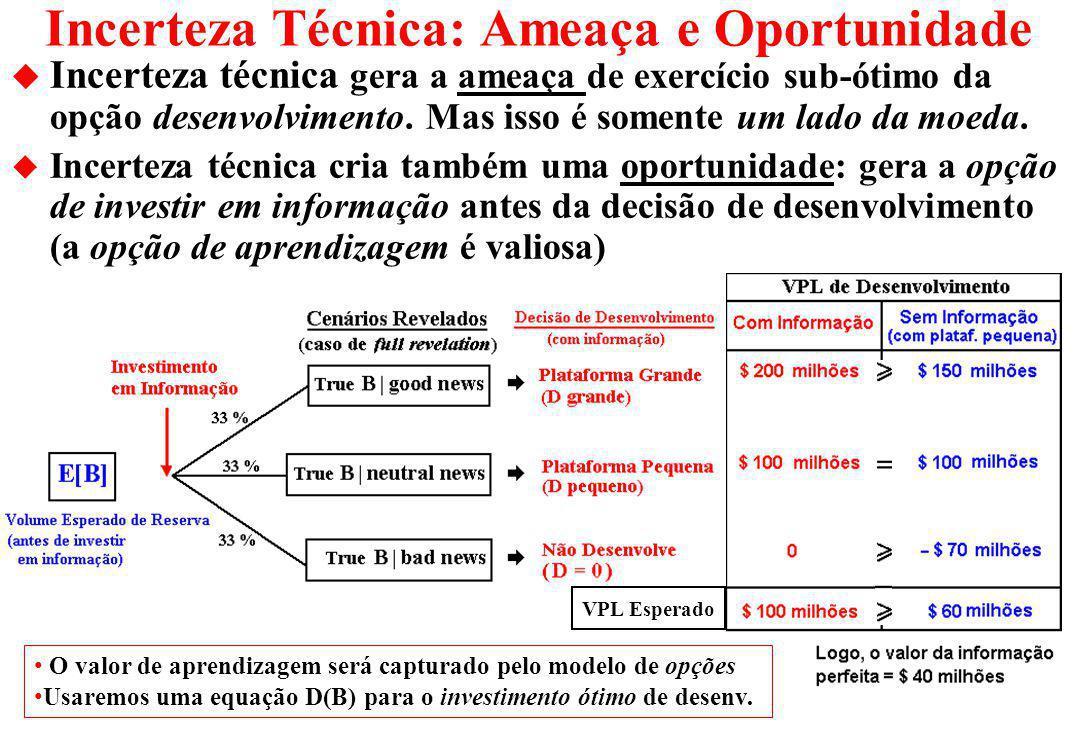 Incerteza Técnica e Valor u Incerteza técnica tem correlação zero com a carteira de mercado. Logo o prêmio de risco incremental é zero l A taxa de des