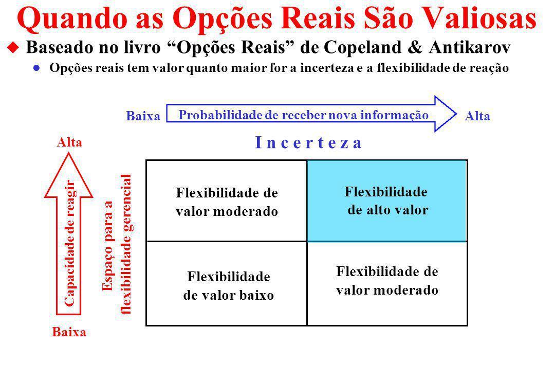 Quando as Opções Reais São Valiosas u Baseado no livro Opções Reais de Copeland & Antikarov l Opções reais tem valor quanto maior for a incerteza e a flexibilidade de reação Capacidade de reagir Baixa Alta Probabilidade de receber nova informação BaixaAlta I n c e r t e z a Espaço para a flexibilidade gerencial Flexibilidade de valor moderado Flexibilidade de valor moderado Flexibilidade de valor baixo Flexibilidade de alto valor