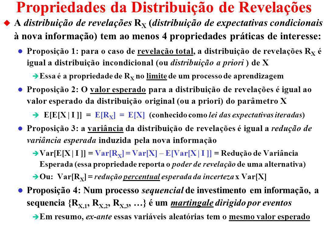 Redução de Incerteza e Distribuição de Revelações u Intuitivamente, o objetivo gerencial de um investimento em informação é reduzir a incerteza técnic