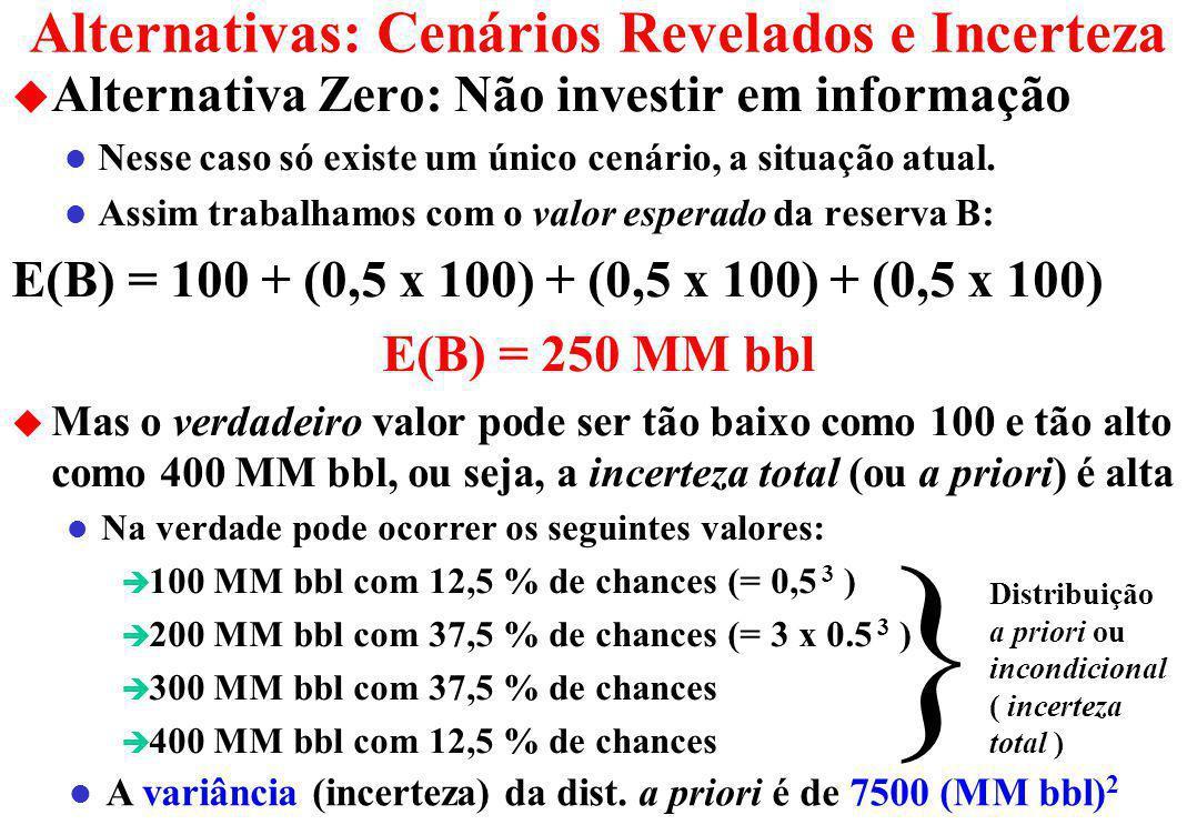 Investimento em Informação e Cenários Revelados u Suponha o seguinte exemplo estilizado de projeto de delimitação de um campo para ilustrar as proposições l O poço perfurado na área a provou 100 MM bbl (MM = milhões) ab d c Área a: provada B a = 100 MM bbl Área b: possível 50% de chances de B b = 100 MM bbl e 50% de nada ter Área d: possível 50% de chances de B d = 100 MM bbl e 50% de nada ter Área c: possível 50% de chances de B c = 100 MM bbl e 50% de nada ter u Suponha que existam três alternativas de investimento em informação com diferentes poderes de revelação: (1) perfurar um poço (na área b); (2) perfurar dois poços (b + c); (3) perfurar três poços (b + c + d)