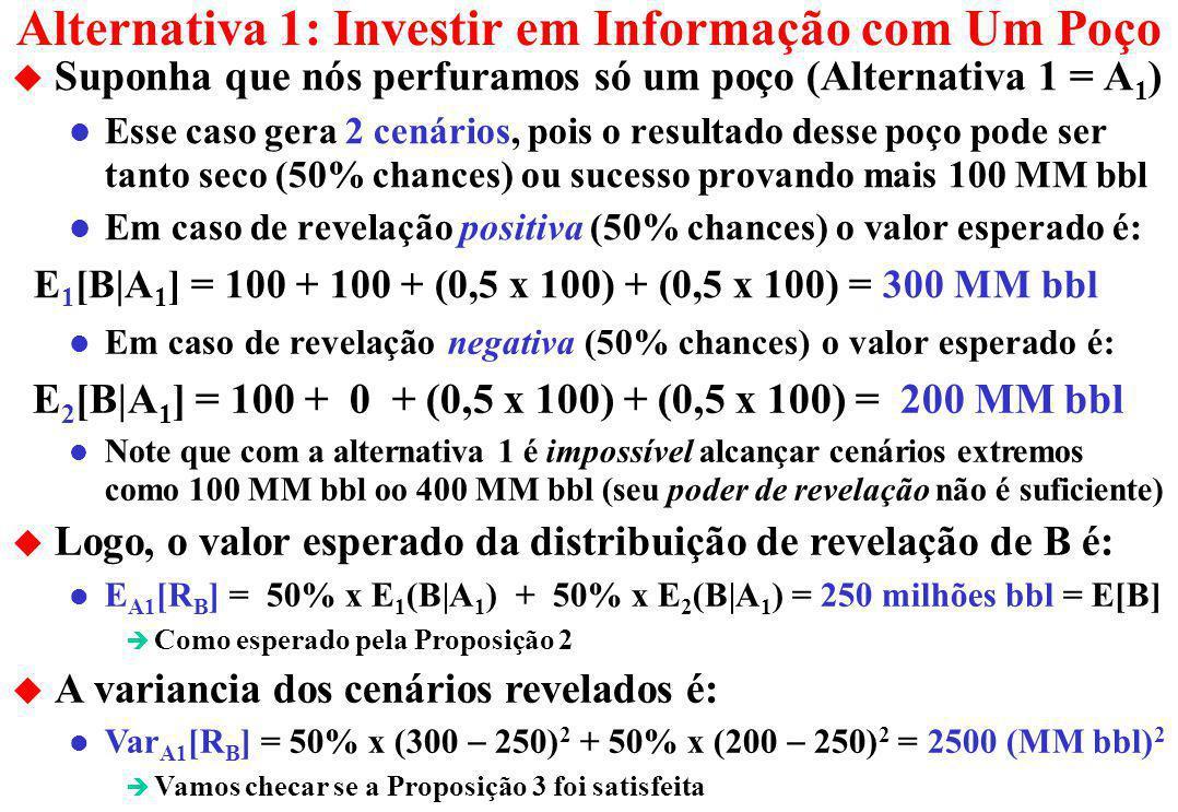 Alternativas: Cenários Revelados e Incerteza u Alternativa Zero: Não investir em informação l Nesse caso só existe um único cenário, a situação atual.