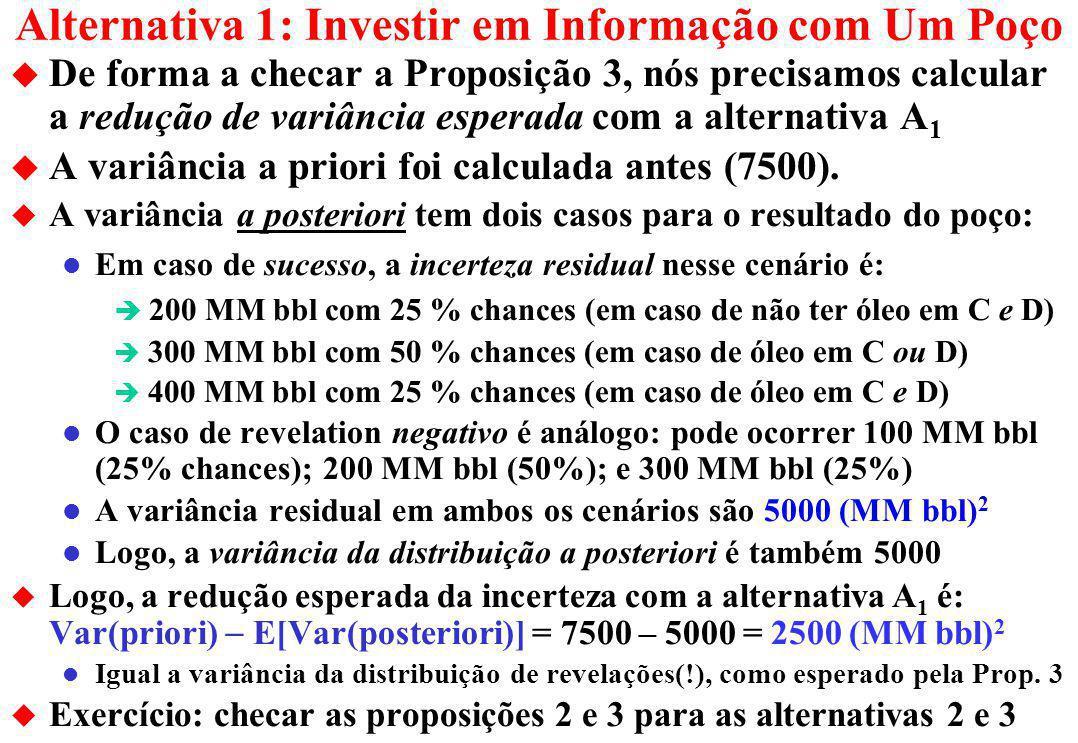 Alternativa 1: Investir em Informação com Um Poço u Suponha que nós perfuramos só um poço (Alternativa 1 = A 1 ) l Esse caso gera 2 cenários, pois o resultado desse poço pode ser tanto seco (50% chances) ou sucesso provando mais 100 MM bbl l Em caso de revelação positiva (50% chances) o valor esperado é: E 1 [B|A 1 ] = 100 + 100 + (0,5 x 100) + (0,5 x 100) = 300 MM bbl l Em caso de revelação negativa (50% chances) o valor esperado é: E 2 [B|A 1 ] = 100 + 0 + (0,5 x 100) + (0,5 x 100) = 200 MM bbl l Note que com a alternativa 1 é impossível alcançar cenários extremos como 100 MM bbl oo 400 MM bbl (seu poder de revelação não é suficiente) u Logo, o valor esperado da distribuição de revelação de B é: l E A1 [R B ] = 50% x E 1 (B|A 1 ) + 50% x E 2 (B|A 1 ) = 250 milhões bbl = E[B] è Como esperado pela Proposição 2 u A variancia dos cenários revelados é: Var A1 [R B ] = 50% x (300 250) 2 + 50% x (200 250) 2 = 2500 (MM bbl) 2 è Vamos checar se a Proposição 3 foi satisfeita