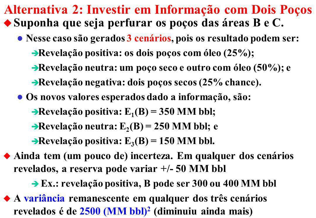 Alternativa 1: Investir em Informação com Um Poço u De forma a checar a Proposição 3, nós precisamos calcular a redução de variância esperada com a alternativa A 1 u A variância a priori foi calculada antes (7500).