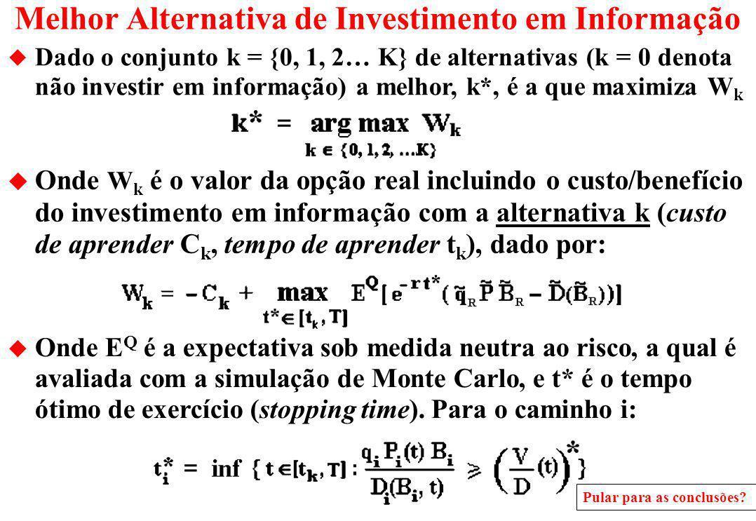Combinação de Incertezas, VoI e Opções Reais u O investimento DP ótimo se dá quando o valor simulado de V/D alcança o gatilho (V/D)* A Opção F(t = 1) = V D F(t = 0) = = F(t=1) * fator de desconto(t) Valor Presente (t = 0) B F(t = 2) = 0 Expirou Sem Valor VPL DP = V D(B) = q B P D(B) Normalização: V/D = q B P / D(B) Pular para as conclusões?