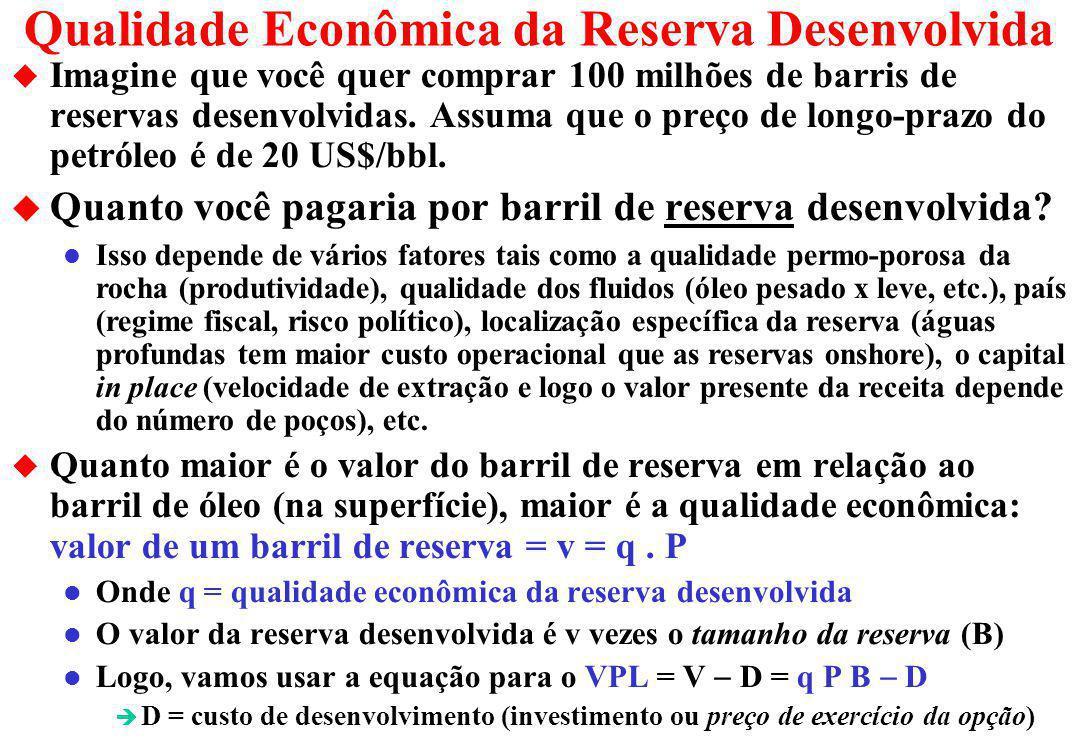 Probabilidade de sucesso de óleo/gás = p Volume Esperado de Reservas = B Bloco (prospecto): Opção de perfurar o pioneiro Campo Não Delimitado: Opção de delimitar Reserva Esperada = B Investimento em Exploração Investimento em Delimitação Reservas Não-Desenvolvidas: Opções de investir em informação adicional e desenvolver Processo de Opções Reais Seqüenciais em Petróleo E&P Investimento em Desenvolvimento Reservas Desenvolvidas: Opções de expansão (adicionar poços extras, adensar malha, etc.); de interromper a produção e de abandonar