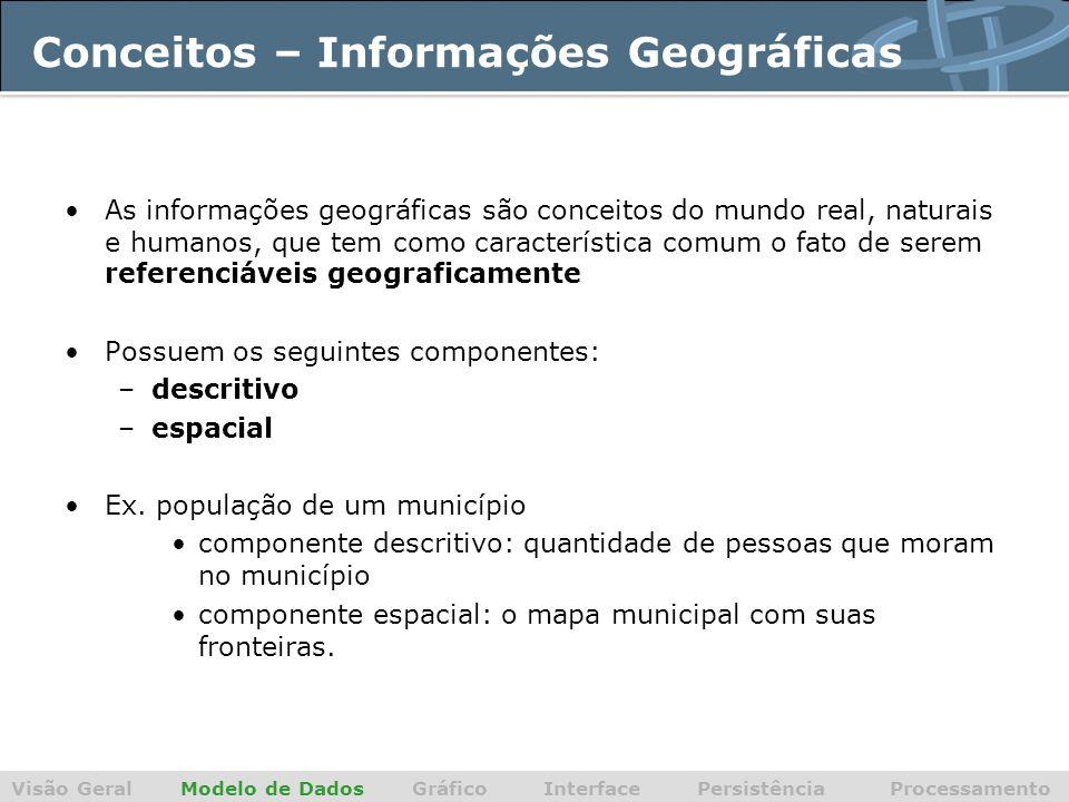 Conceitos – Informações Geográficas As informações geográficas são conceitos do mundo real, naturais e humanos, que tem como característica comum o fa