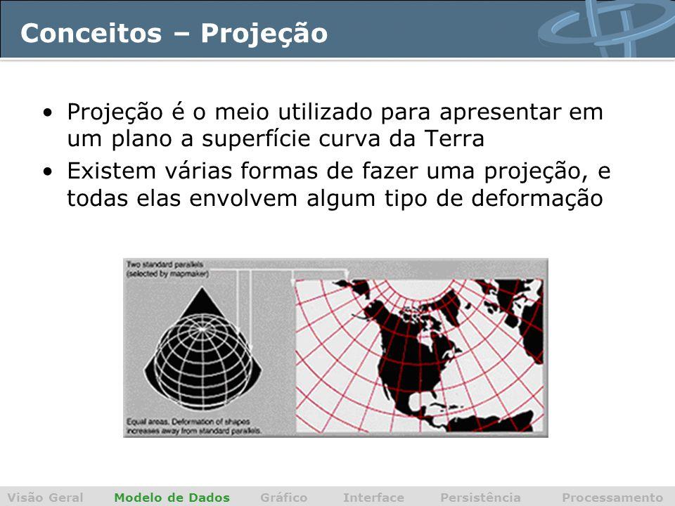 Conceitos – Projeção Visão Geral Modelo de Dados Gráfico Interface Persistência Processamento Projeção é o meio utilizado para apresentar em um plano a superfície curva da Terra Existem várias formas de fazer uma projeção, e todas elas envolvem algum tipo de deformação