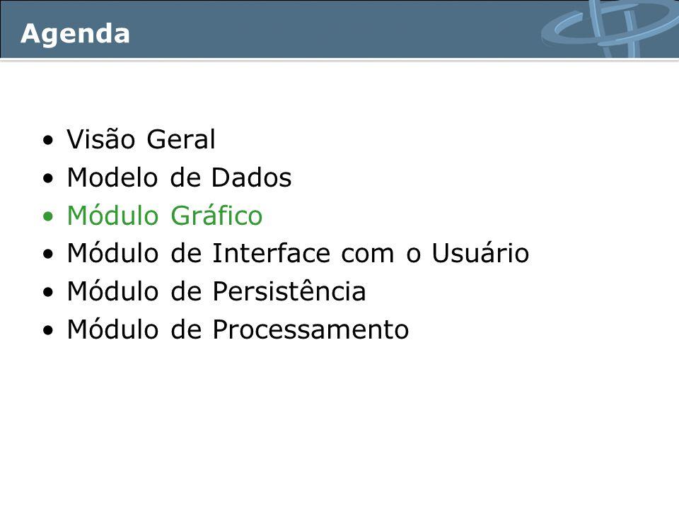 Agenda Visão Geral Modelo de Dados Módulo Gráfico Módulo de Interface com o Usuário Módulo de Persistência Módulo de Processamento